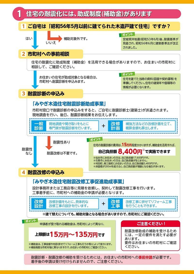 事業の流れ2.jpg